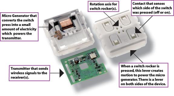 Handy Switch Wireless Light Switch: Wireless Light Switch Comparison Chart,Lighting